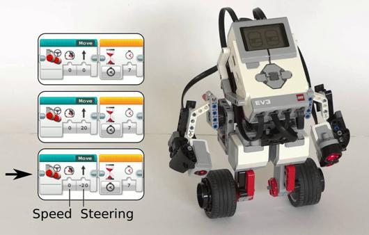 LEGO MINDSTORMS Robot - Gyro Boy